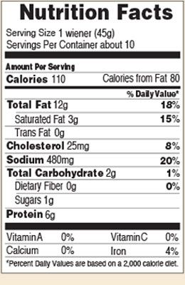Nutrition facts for Beef Wieners 16 oz.