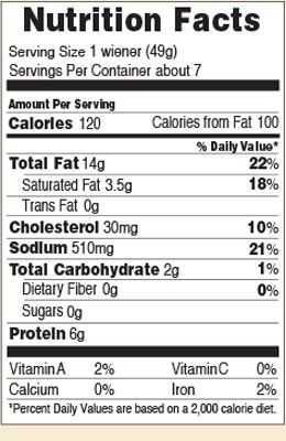 Nutrition facts for Natural Casing Wieners 12 oz.