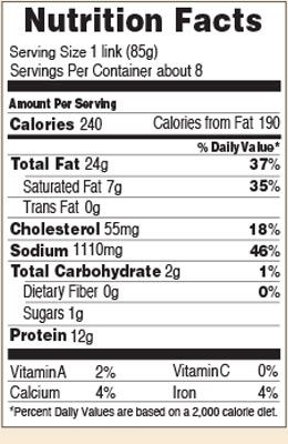 Nutrition facts for Pepper Jack Bratwurst 24 oz.