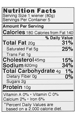 Nutrition facts for Big W Dog 14 oz.